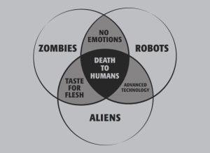 Zombies vs. Aliens