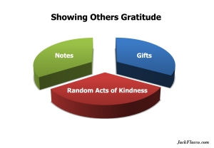 3 Things We Can Do to Show Others Gratitude